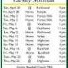 Rangeley Varsity Softball