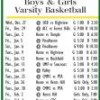 Rangeley Boys & Girls Varsity Basketball